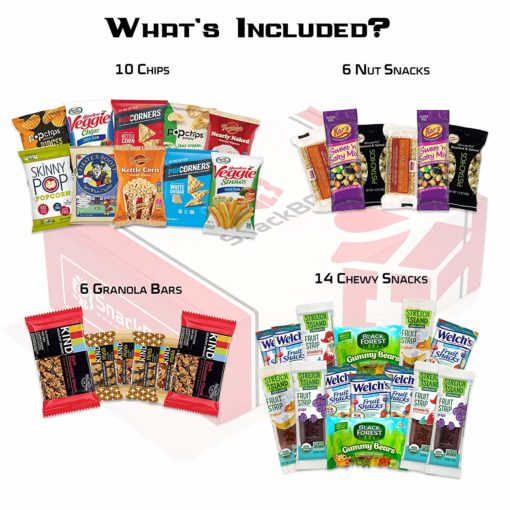 Gluten Free Snacks Care Package for College Students, Military, Office Snacks, Christmas By SnackBOX | Snack BOX