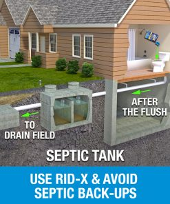RID-X Septic Treatment Drain Opener, 2 Month Supply of Septi-Pacs, 2.1oz